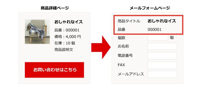 Contact Form 7に投稿のタイトルとカスタムフィールドの値を渡す方法